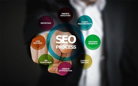 elementos del seo para posicionar página web